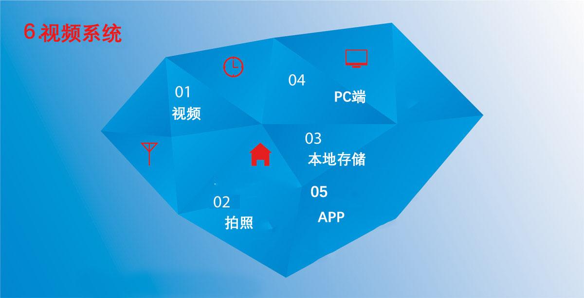企事业车辆GPS管理系统