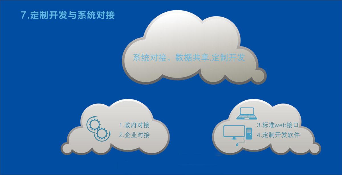 公安/警用GPS车辆管理系统