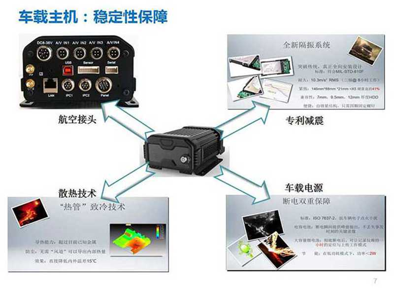 <a href=http://www.gpstrackers.cn/product.html target='_blank'>GPS定位器</a>
